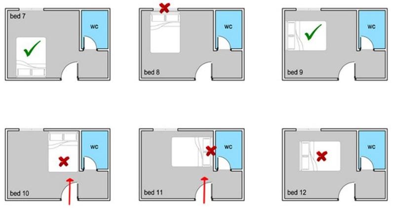 Đầu giường không nên dựa vào tường nhà vệ sinh